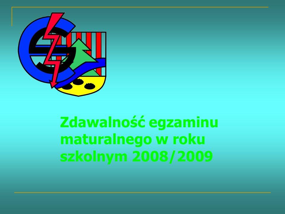 Zdawalność egzaminu maturalnego w roku szkolnym 2008/2009