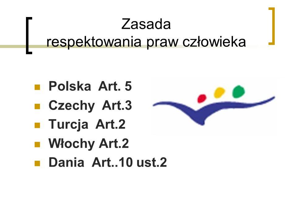 Zasada respektowania praw człowieka Polska Art.