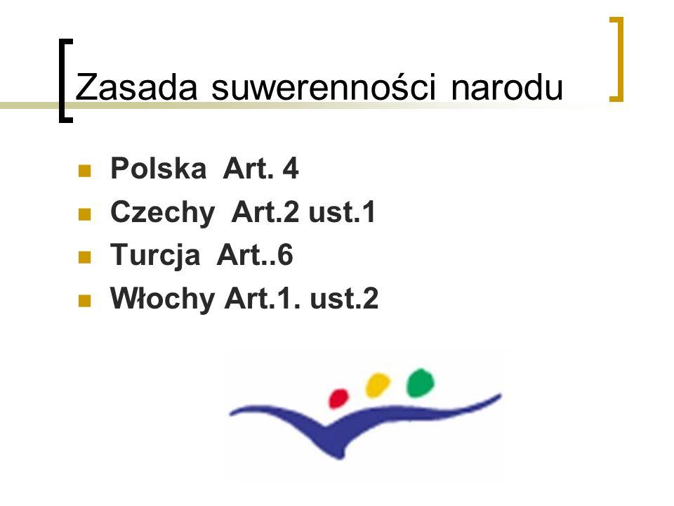 Zasada suwerenności narodu Polska Art. 4 Czechy Art.2 ust.1 Turcja Art..6 Włochy Art.1. ust.2