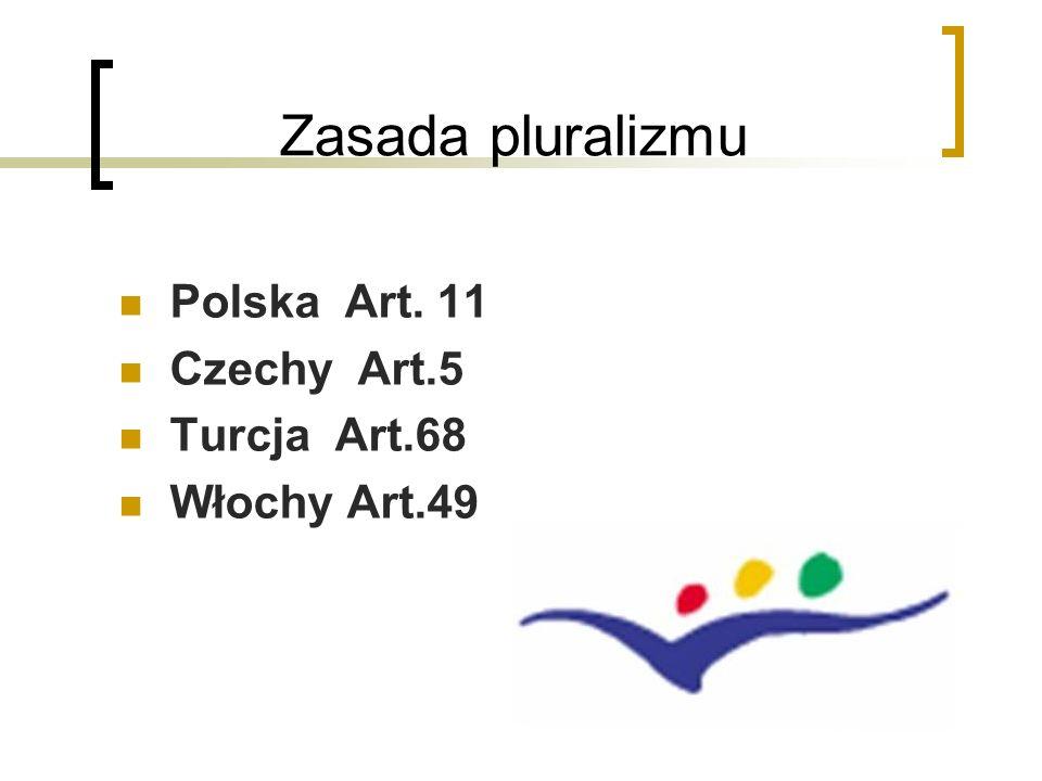 Zasada pluralizmu Polska Art. 11 Czechy Art.5 Turcja Art.68 Włochy Art.49
