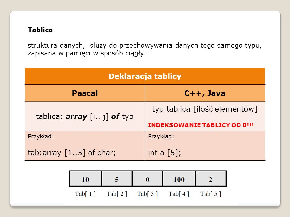 Tablica struktura danych, służy do przechowywania danych tego samego typu, zapisana w pamięci w sposób ciągły.