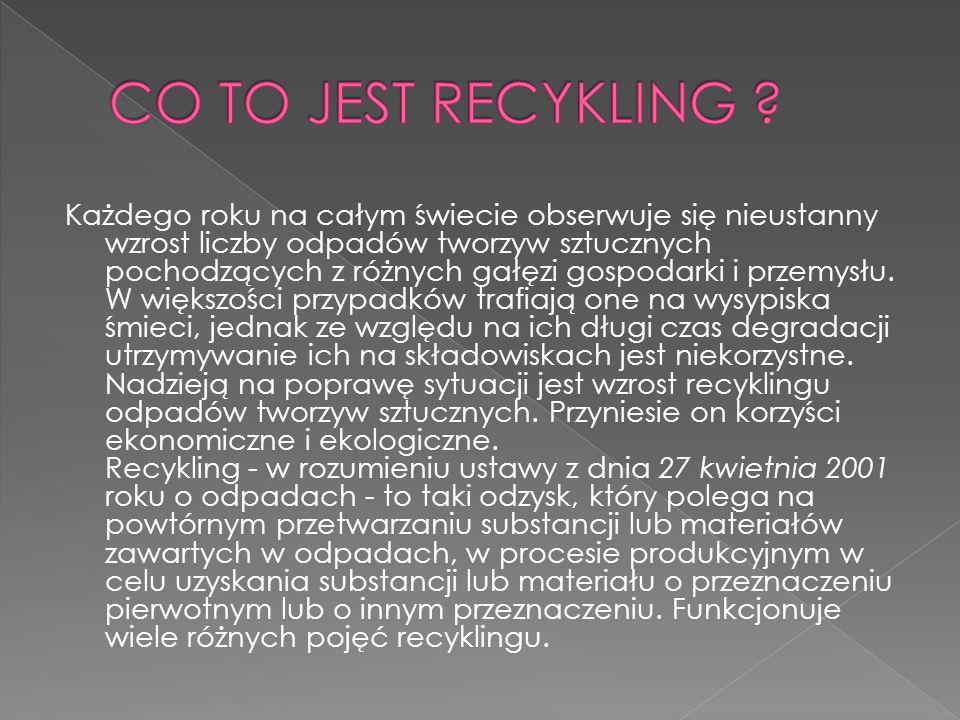 Każdego roku na całym świecie obserwuje się nieustanny wzrost liczby odpadów tworzyw sztucznych pochodzących z różnych gałęzi gospodarki i przemysłu.