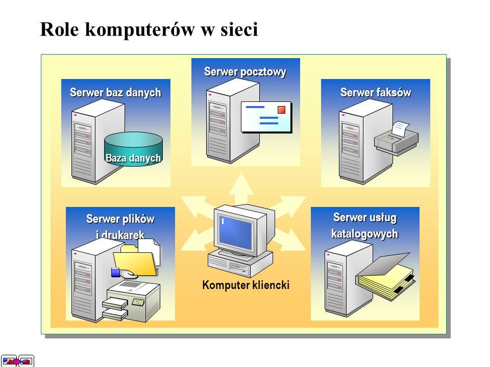 Scentralizowanie administracji i obsługi Połączenie komputerów w sieć upraszcza także znacznie wykonywanie zadań administracyjnych i zadań obsługi tec