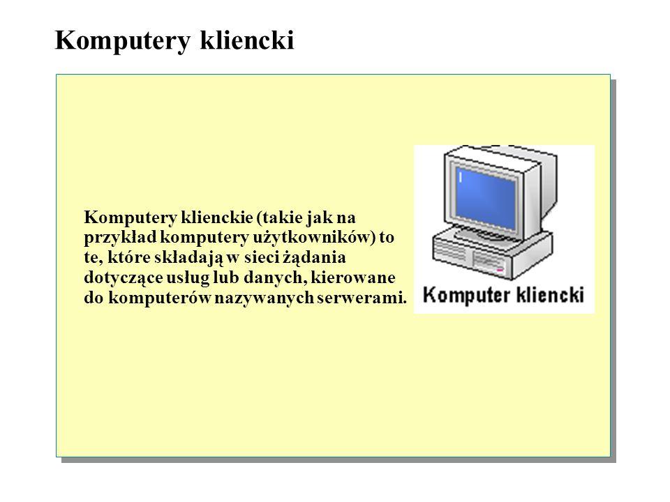 Serwer faksów Serwer pocztowy Serwer baz danych Baza danych Serwer plików i drukarek Serwer faksów Serwer pocztowy Serwer baz danych Serwer plików i d