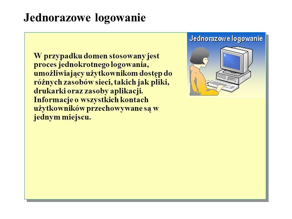 W systemie Windows 2000 przez termin domena rozumiane jest logiczne zgrupowanie komputerów połączonych w sieci, które przechowują informacje dotyczące