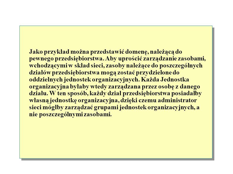 Organizacja obiektów Dzięki zastosowaniu domen, możliwe jest podzielenie znajdujących się w nich obiektów na jednostki organizacyjne. Jednostka organi