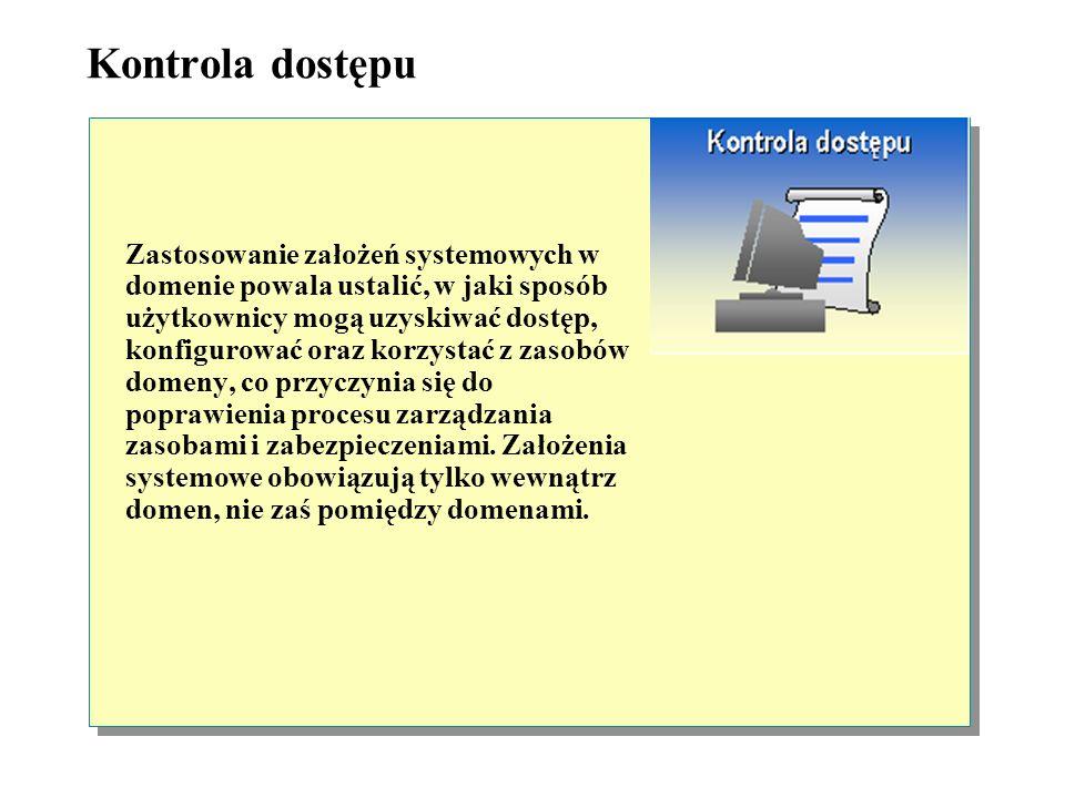Łatwe odnajdywanie informacji Opublikowanie informacji o zasobie oznacza umieszczenie go na liście obiektów należących do domeny, co ułatwia użytkowni