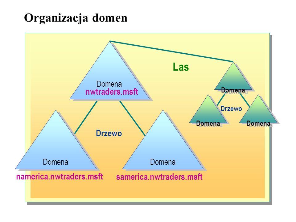Delegowanie uprawnień administratorskich Zastosowanie domen umożliwia przydzielanie uprawnień do administrowania i zarządzania obiektami w całej domen