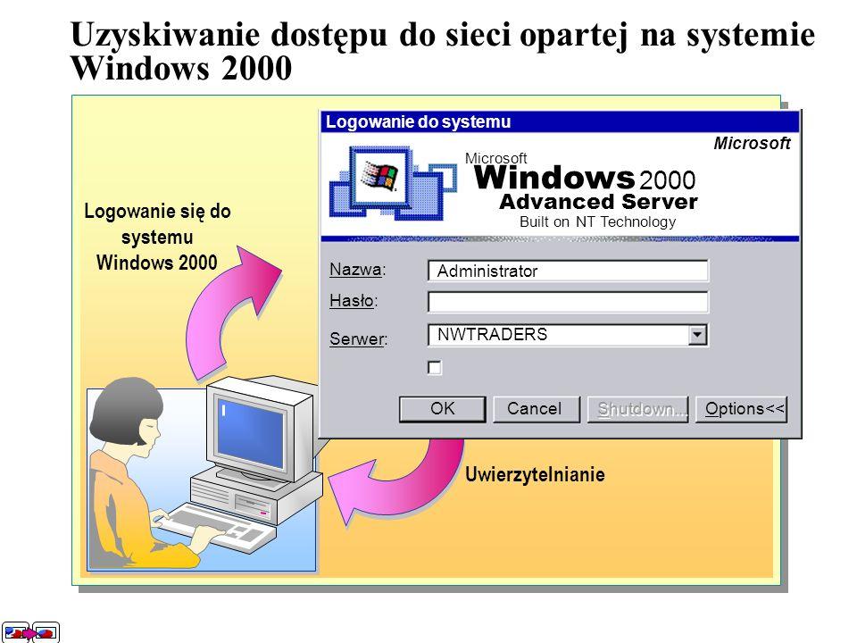 Uproszczenie administracji Usługa Active Directory udostępnia elastyczne narzędzia administratorskie, które upraszczają administrację i których zastos