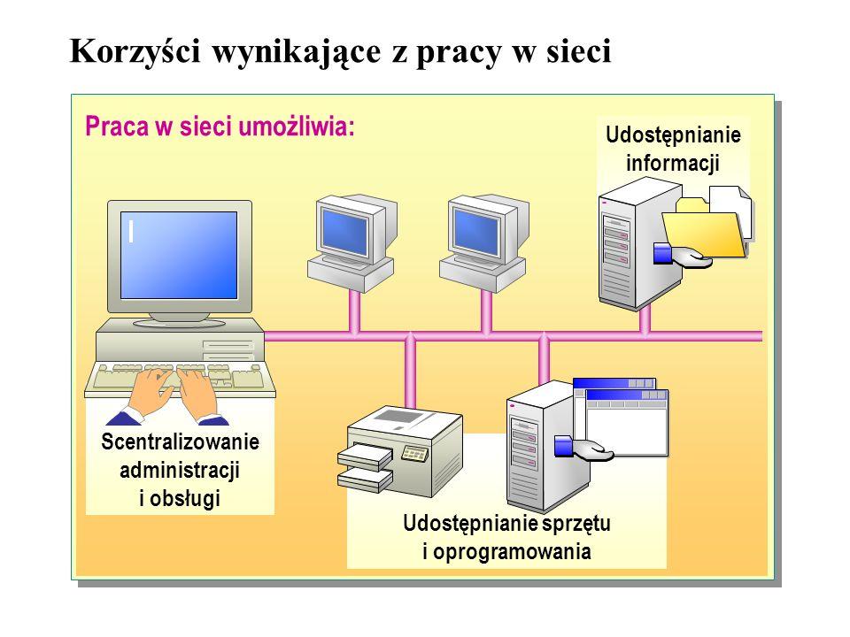Praca w sieci umożliwia: Udostępnianie informacji Udostępnianie sprzętu i oprogramowania Scentralizowanie administracji i obsługi Korzyści wynikające z pracy w sieci