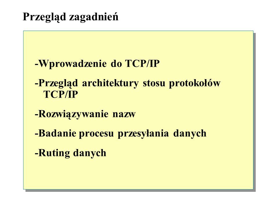 Przegląd zagadnień -Wprowadzenie do TCP/IP -Przegląd architektury stosu protokołów TCP/IP -Rozwiązywanie nazw -Badanie procesu przesyłania danych -Ruting danych