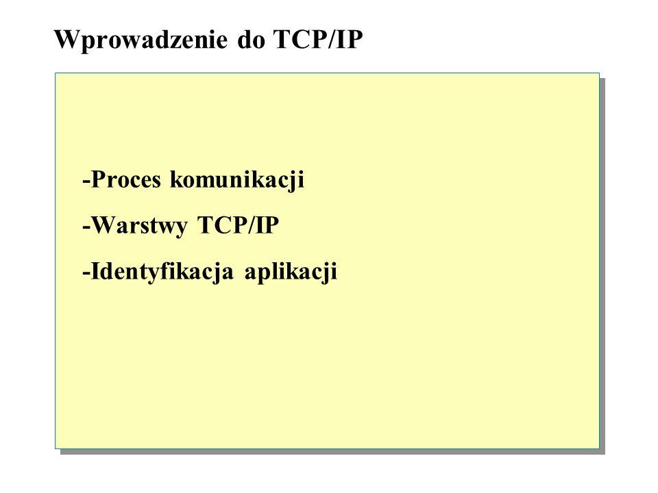 Wprowadzenie do TCP/IP -Proces komunikacji -Warstwy TCP/IP -Identyfikacja aplikacji