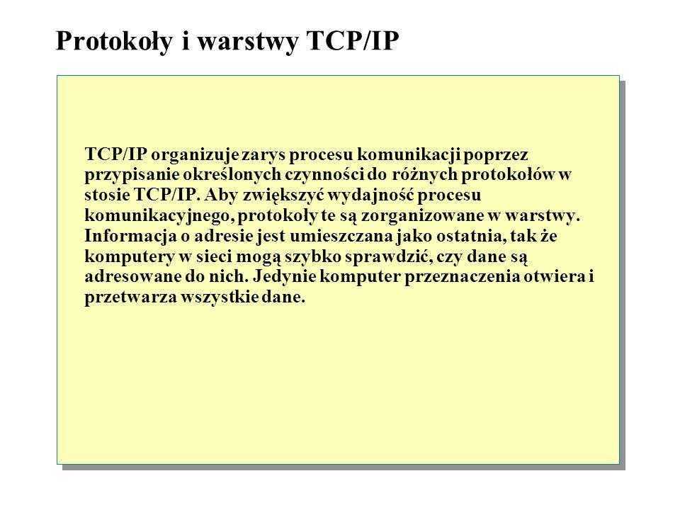 Protokoły i warstwy TCP/IP TCP/IP organizuje zarys procesu komunikacji poprzez przypisanie określonych czynności do różnych protokołów w stosie TCP/IP.