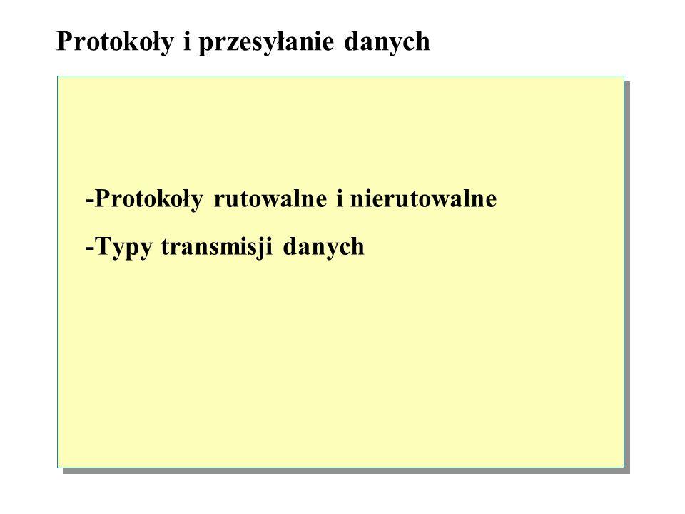 Protokoły aplikacji Protokoły aplikacji zapewniają wymianę danych pomiędzy aplikacjami pracującymi w sieci. Przykładem często stosowanego protokołu ap
