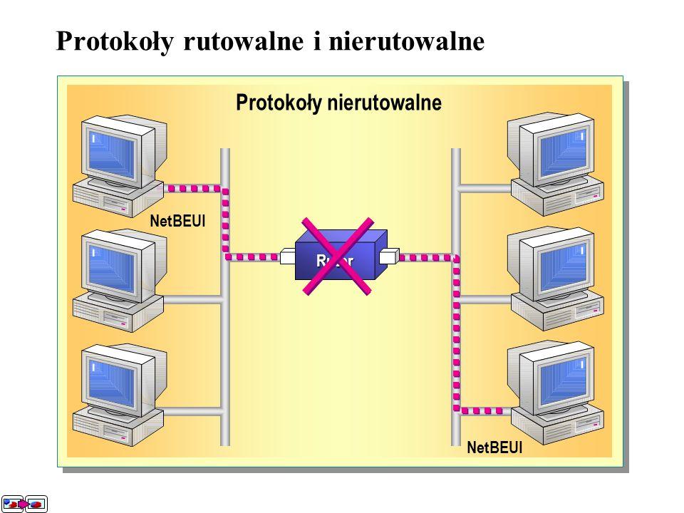 Protokoły rutowalne i nierutowalne Protokoły rutowalne umożliwiają komunikację pomiędzy sieciami LAN lub segmentami sieci, które mogą być rozproszone