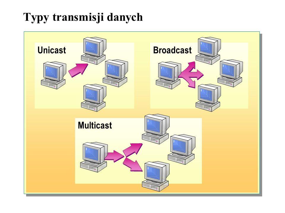Protokoły rutowalne umożliwiają transmisję danych pomiędzy komputerami, znajdującymi się w różnych segmentach sieci. Jednak z powodu dużego natężenia