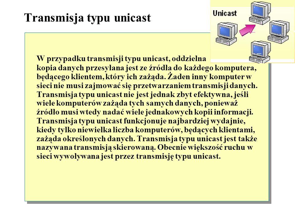 Typy transmisji danych BroadcastUnicast Multicast