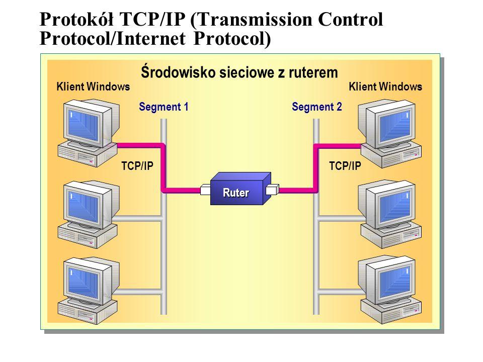 Protokół TCP/IP Stos protokołów (podzielony na warstwy zestaw protokołów) TCP/IP jest zbudowany w oparciu o standardy przemysłowe i umożliwia komunika