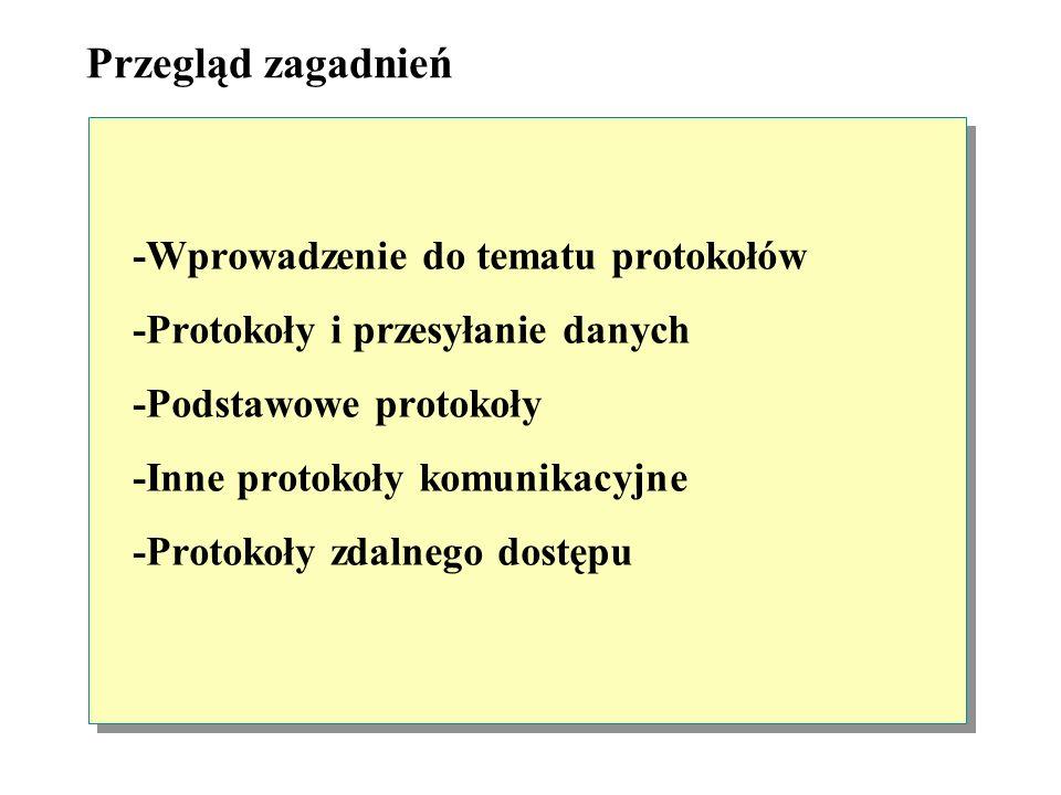 Przegląd zagadnień -Wprowadzenie do tematu protokołów -Protokoły i przesyłanie danych -Podstawowe protokoły -Inne protokoły komunikacyjne -Protokoły zdalnego dostępu