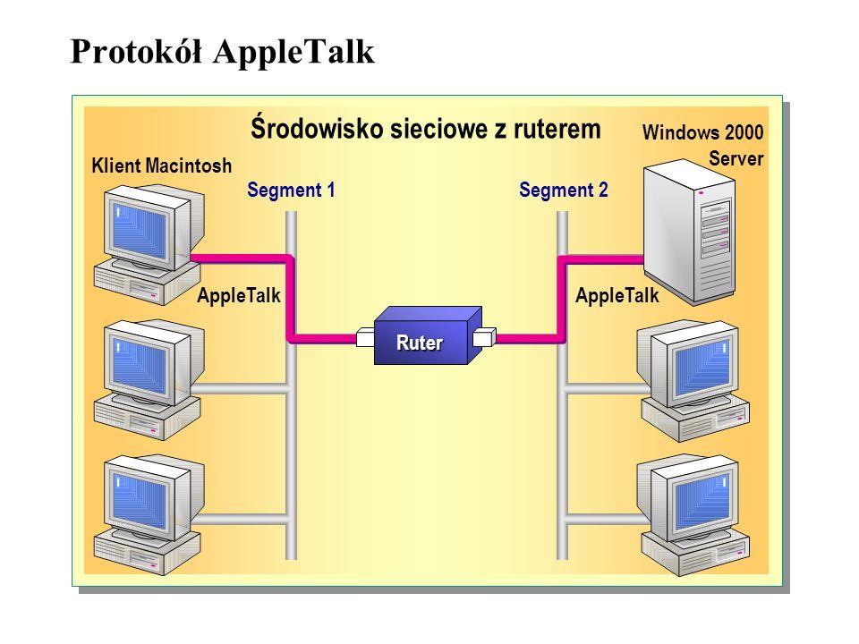 Protokół AppleTalk Stos protokołów AppleTalk jest własnością firmy Apple Computer i został zaprojektowany, aby zapewniać komputerom Apple Macintosh mo