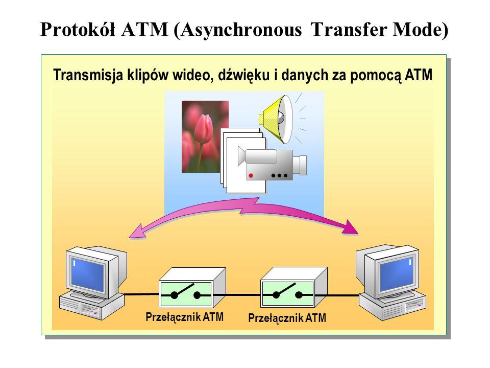 Inne protokoły komunikacyjne Oprocz obsługi większości często stosowanych protokołów sieciowych, system operacyjny Windows 2000 zapewnia także obsługę