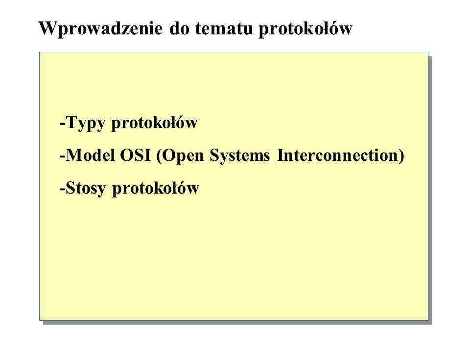 Wprowadzenie do tematu protokołów -Typy protokołów -Model OSI (Open Systems Interconnection) -Stosy protokołów