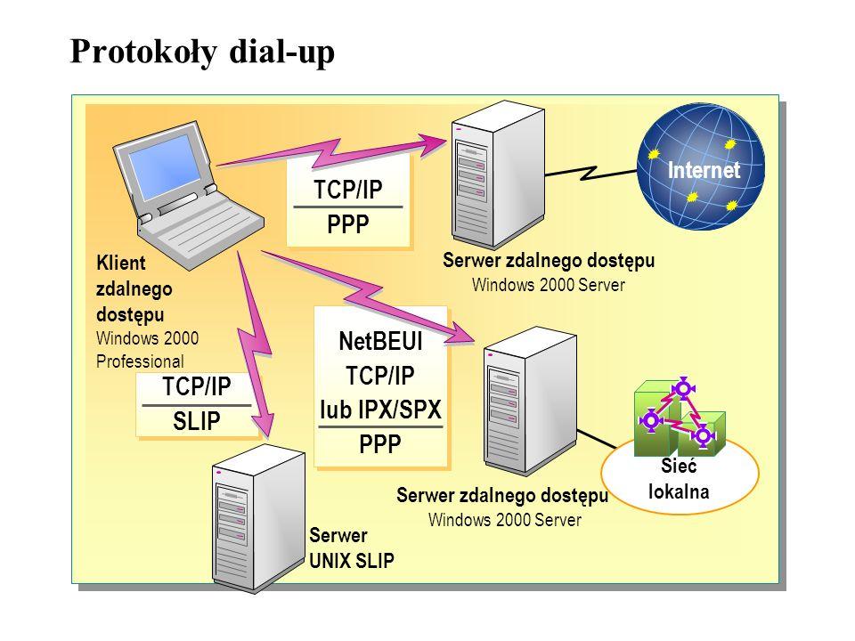 Protokoły zdalnego dostępu W systemie Windows 2000 można ustanowić połączenie zdalne, poprzez zdalny dostęp typu dial-up lub poprzez wykorzystanie wir