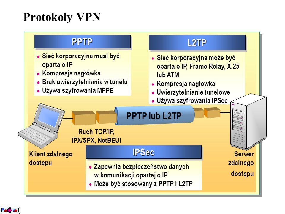 Protokół PPP Stos protokołów PPP to zgodny z przemysłowymi standardami zestaw protokołów, umożliwiający klientom i serwerom zdalnego dostępu pracę w s