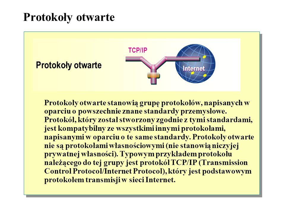 Typy protokołów Protokoły otwarte Internet TCP/IP Protokoły charakterystyczne dla producenta IPX/SPX