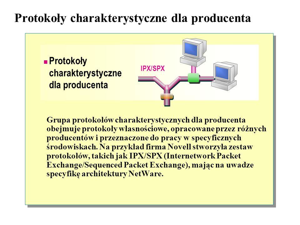 Protokół IPX/SPX (Internetwork Packet Exchange/Sequenced Packet Exchange) Środowisko sieciowe z ruterem Segment 1Segment 2 IPX/SPX Klient NetWare Windows 2000 Server Ruter