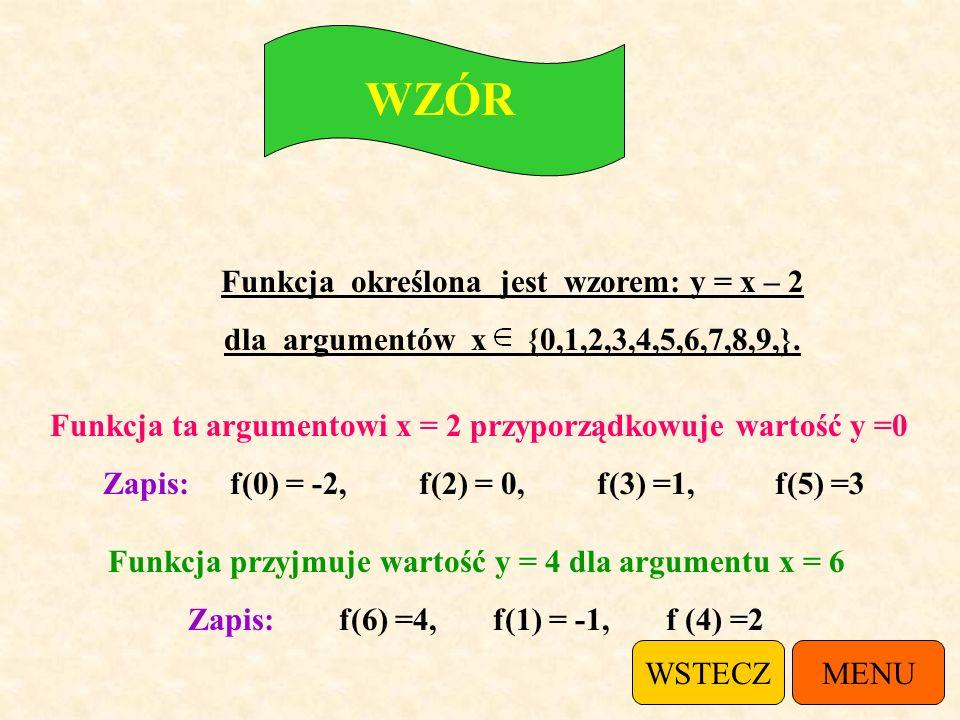 OPIS SŁOWNY Każdej liczbie ze zbioru X={ 0,1,2,3,4,5,6,7,8,9} przyporządkowujemy liczbę o 2 mniejszą. MENUWSTECZ