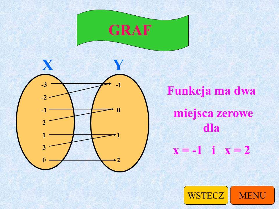 Każdy argument, dla którego funkcja przyjmuje wartość 0, nazywamy miejscem zerowym funkcji. MENUWSTECZ GRAF TABELKA WYKRES