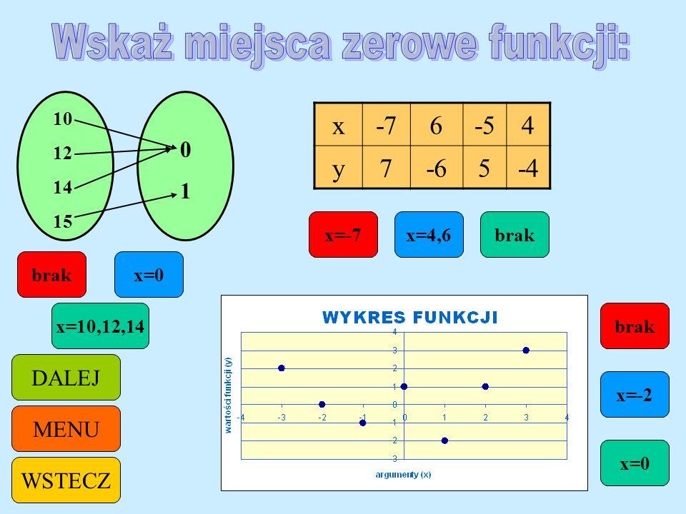 1234512345 -2 0 1 x0123 y010 brak x=0,1 x=4,5 brak x=3 x=0,3 x=-2,0,3 brak x=0,-1 MENU WSTECZ DALEJ