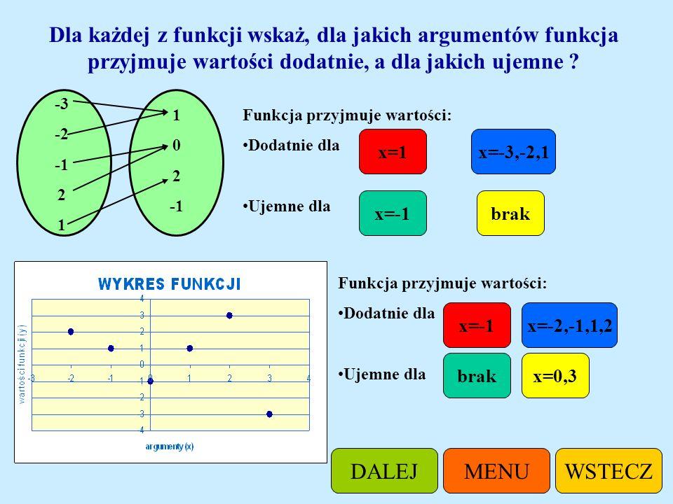 x-76-54 y7-65-4 10 12 14 15 0101 brakx=0 x=10,12,14 brak x=-2 x=-7 brak x=4,6 x=0 MENU WSTECZ DALEJ