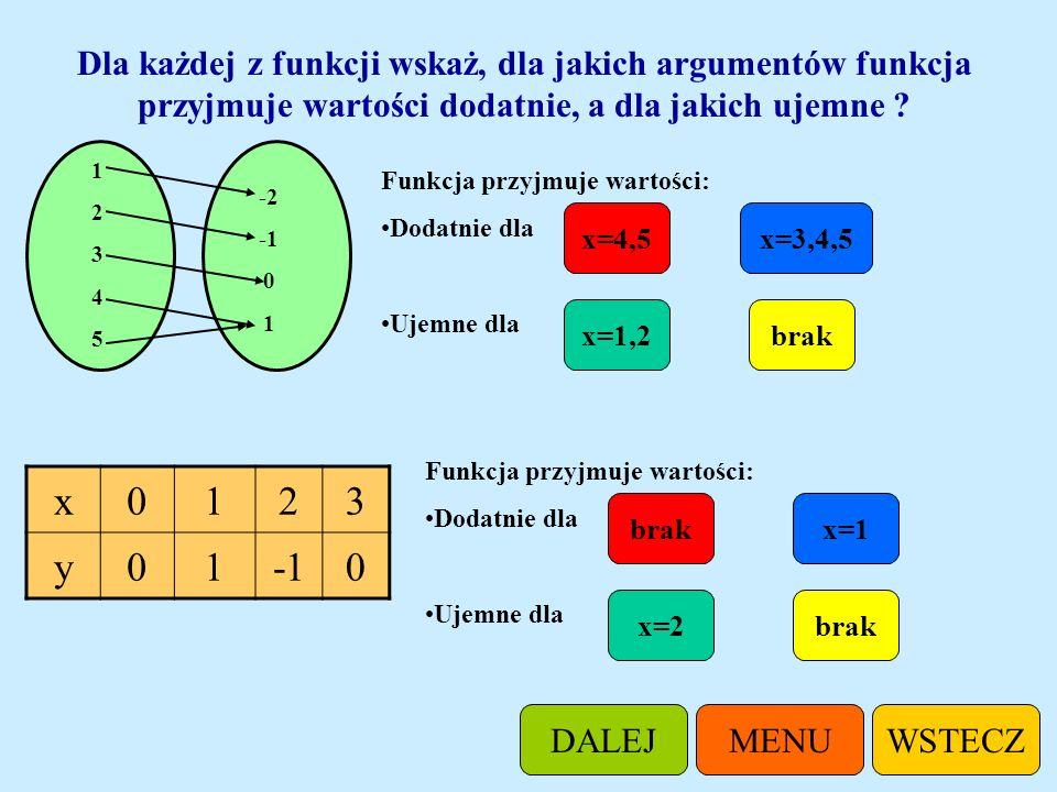 Dla każdej z funkcji wskaż, dla jakich argumentów funkcja przyjmuje wartości dodatnie, a dla jakich ujemne ? -3 -2 2 1 0 2 Funkcja przyjmuje wartości: