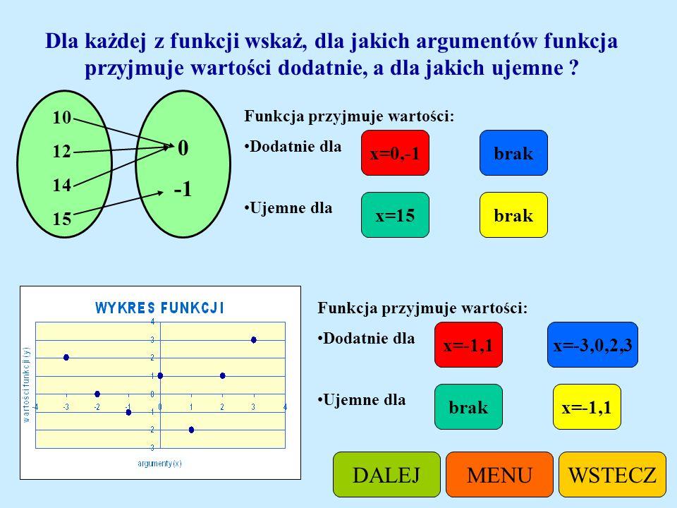 Dla każdej z funkcji wskaż, dla jakich argumentów funkcja przyjmuje wartości dodatnie, a dla jakich ujemne ? 1234512345 -2 0 1 x0123 y010 Funkcja przy