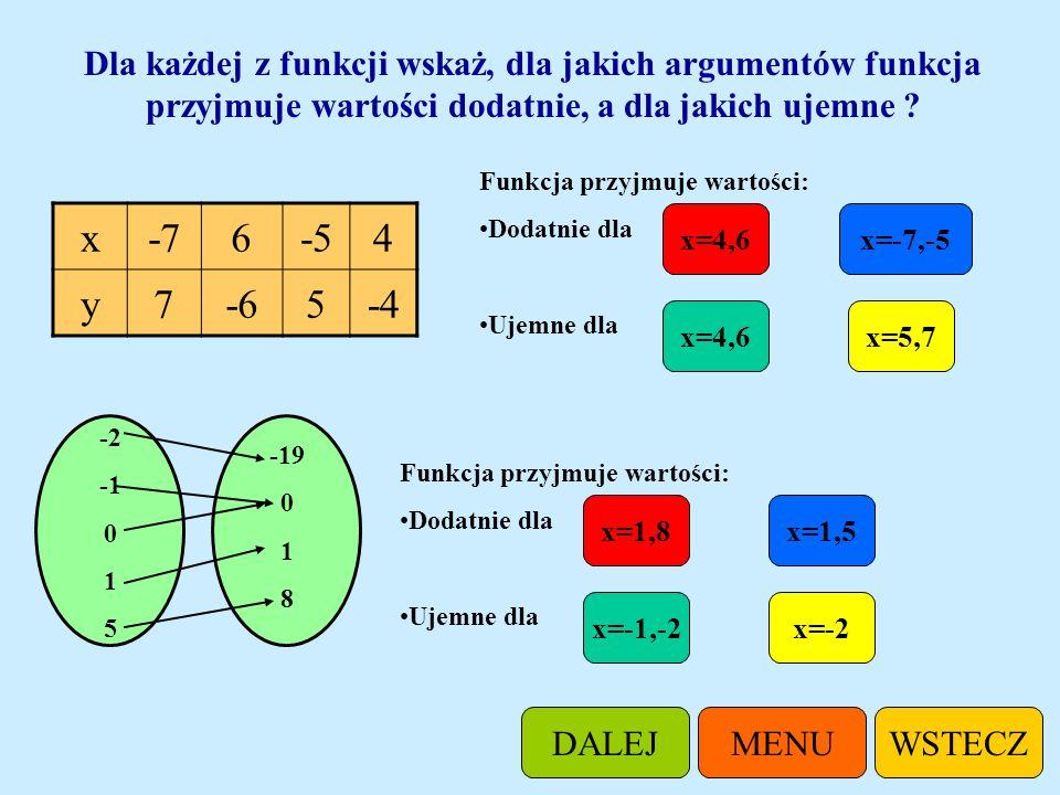 Dla każdej z funkcji wskaż, dla jakich argumentów funkcja przyjmuje wartości dodatnie, a dla jakich ujemne ? x-2012 y9-630-3 Funkcja przyjmuje wartośc