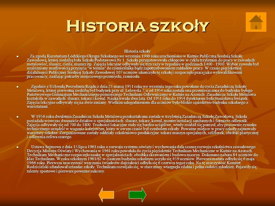 Religia ks.mgr Piotr Krzyszkowski ks.