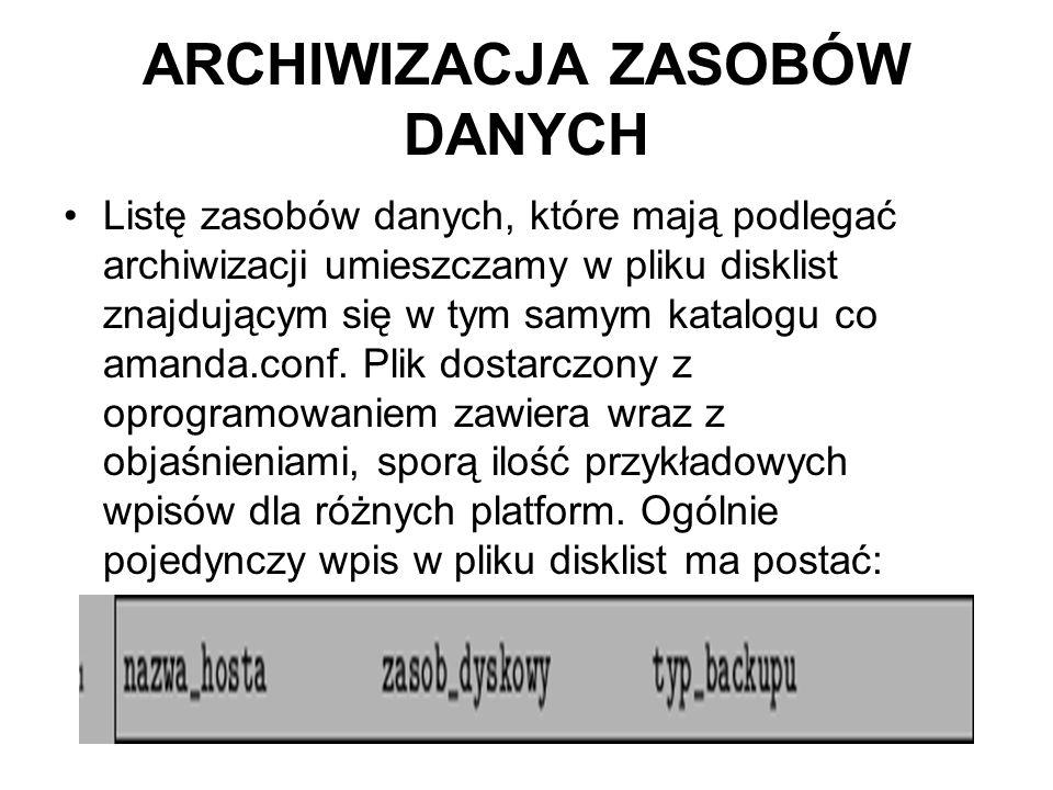 ARCHIWIZACJA ZASOBÓW DANYCH Listę zasobów danych, które mają podlegać archiwizacji umieszczamy w pliku disklist znajdującym się w tym samym katalogu c