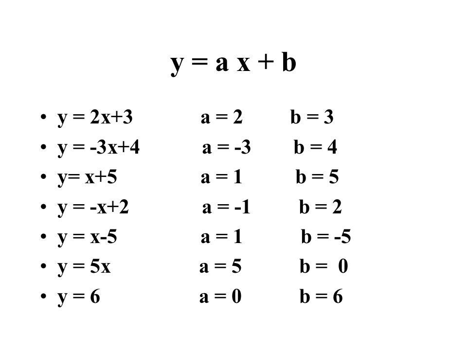 y = 5x - 1 a = 5 ; b = 1 a = -1 ; b = 5 a = 5 ; b = -1