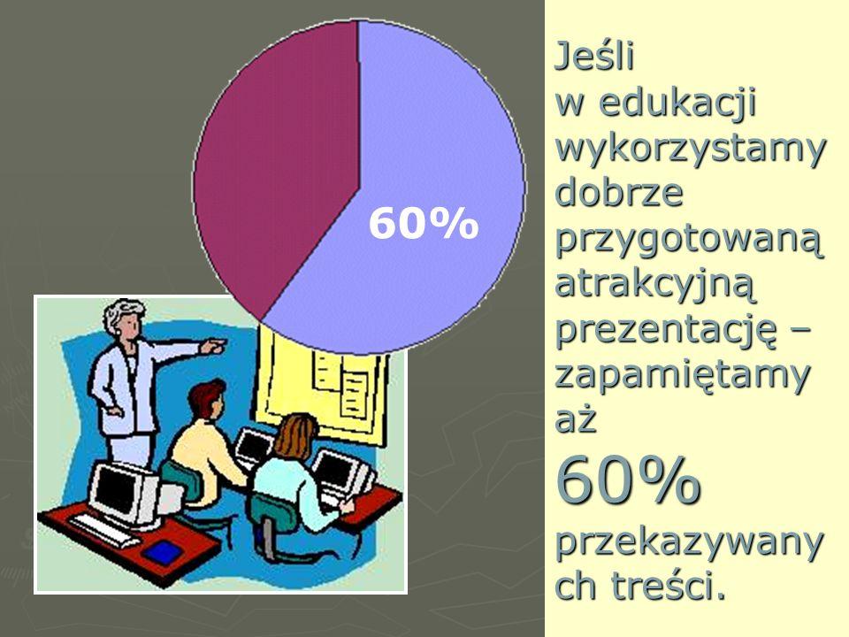 Jeśli w edukacji wykorzystamy dobrze przygotowaną atrakcyjną prezentację – zapamiętamy aż 60% przekazywany ch treści. 60%