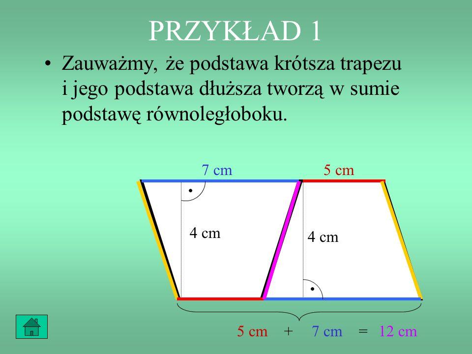 PRZYKŁAD 1 Jakie wymiary ma ten równoległobok, jeśli dłuższa podstawa trapezu ma 7 cm, krótsza podstawa ma 5 cm, a wysokość 4 cm? 7 cm 5 cm 4 cm 7 cm