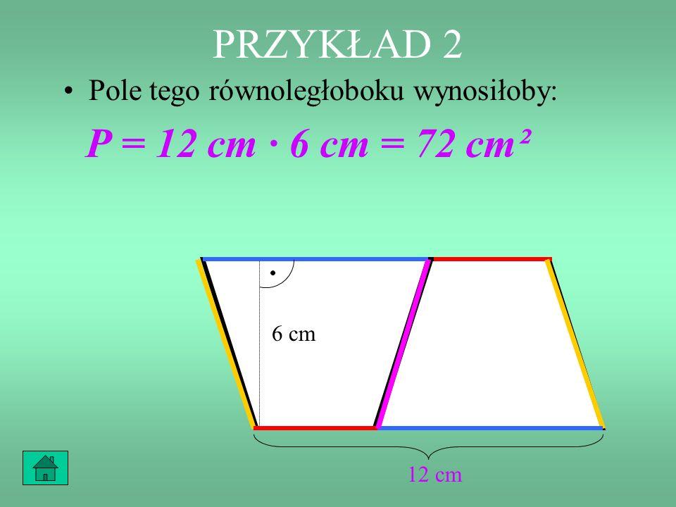 PRZYKŁAD 2 Wówczas równoległobok miałby podstawę długości 12 cm i wysokość równą wysokości trapezu, czyli 6 cm. 6 cm 12 cm