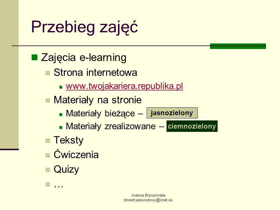 Joanna Brzozowska doradcazawodowy@onet.eu Od pomysłu… Stworzenie strony www InstytucjiPrzedmiotowejWłasnej