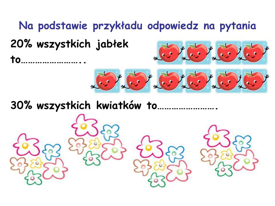 Na podstawie przykładu odpowiedz na pytania 20% wszystkich jabłek to…………………….. 30% wszystkich kwiatków to…………………….
