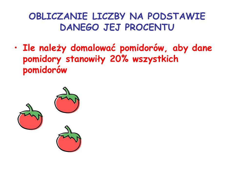 OBLICZANIE LICZBY NA PODSTAWIE DANEGO JEJ PROCENTU Ile należy domalować pomidorów, aby dane pomidory stanowiły 20% wszystkich pomidorów