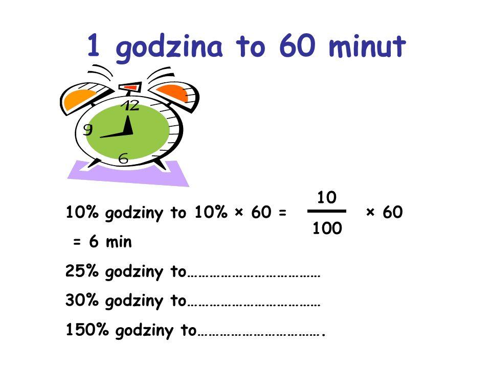 1 godzina to 60 minut 10% godziny to 10% × 60 = × 60 = 6 min 25% godziny to……………………………… 30% godziny to……………………………… 150% godziny to……………………………. 10 100
