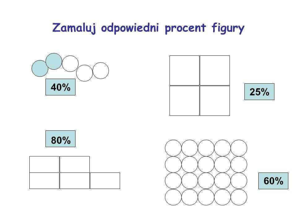 ZAMIANA UŁAMKÓW NA PROCENTY PRZYKŁAD 1 to 1×100% = 100% 0,25 to 0,25×100% = 25% to ×100% = 75% ZAMIEŃ 0,75 2 1,5 3 4 3 4 7 20