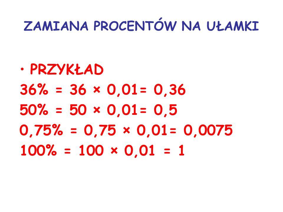 ZAMIANA PROCENTÓW NA UŁAMKI PRZYKŁAD 36% = 36 × 0,01= 0,36 50% = 50 × 0,01= 0,5 0,75% = 0,75 × 0,01= 0,0075 100% = 100 × 0,01 = 1