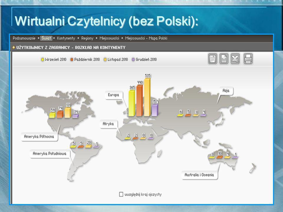 Wirtualni Czytelnicy (bez Polski):